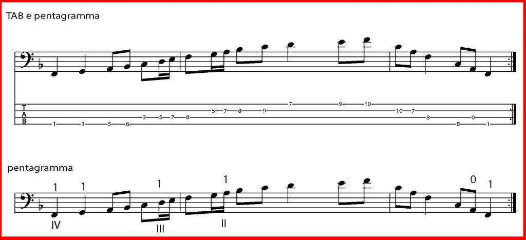 Post-tab-o-notazione-musicale-basso-elettrico